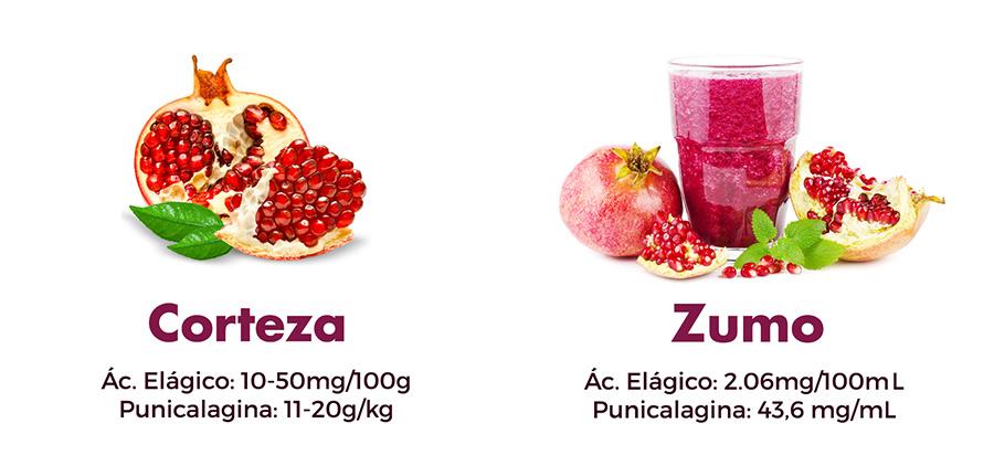 La punicalagina es el elagitanino más destacado de entre los taninos hidrolizables presentes